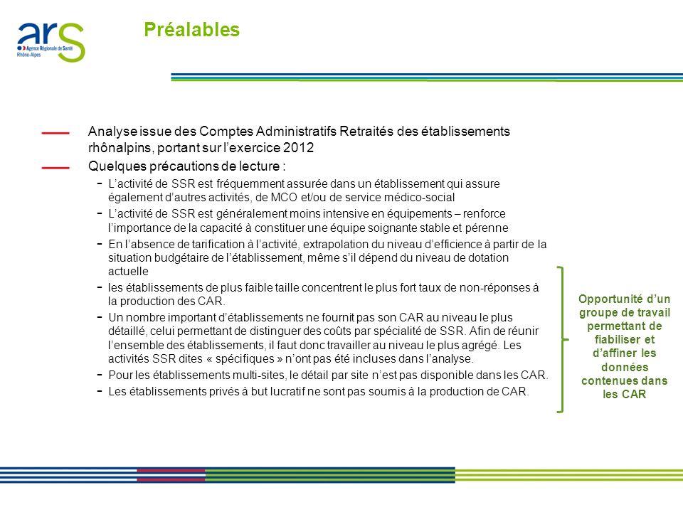 Préalables Analyse issue des Comptes Administratifs Retraités des établissements rhônalpins, portant sur l'exercice 2012.