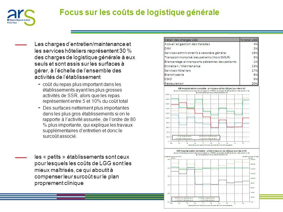Focus sur les coûts de logistique générale