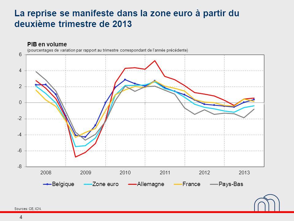 La reprise se manifeste dans la zone euro à partir du deuxième trimestre de 2013