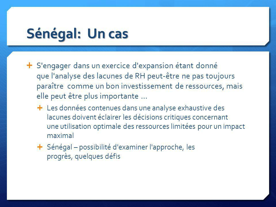 Sénégal: Un cas