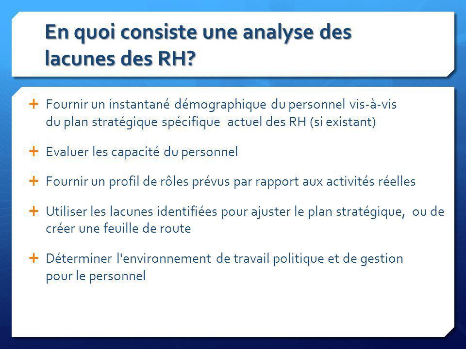 En quoi consiste une analyse des lacunes des RH