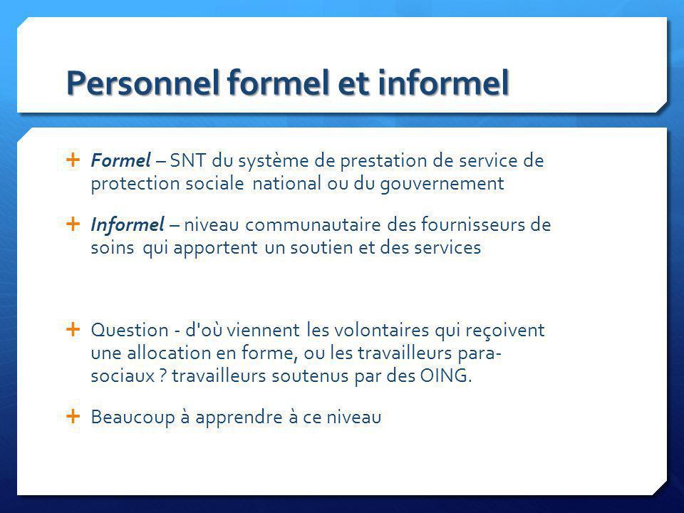 Personnel formel et informel