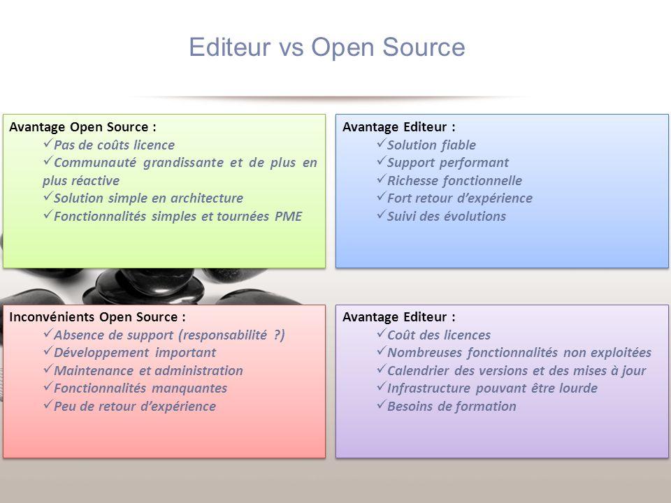 Editeur vs Open Source Avantage Open Source : Pas de coûts licence