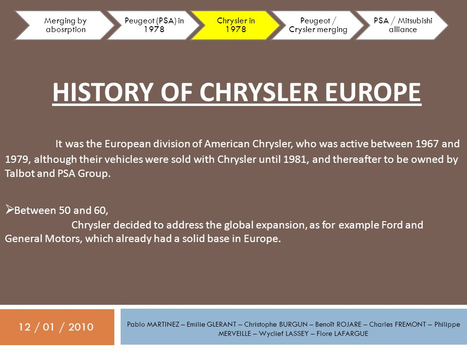 HISTORY OF CHRYSLER EUROPE