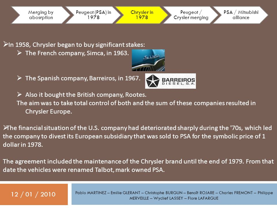 In 1958, Chrysler began to buy significant stakes: