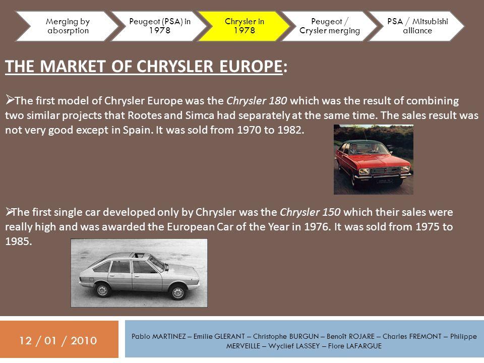 THE MARKET OF CHRYSLER EUROPE: