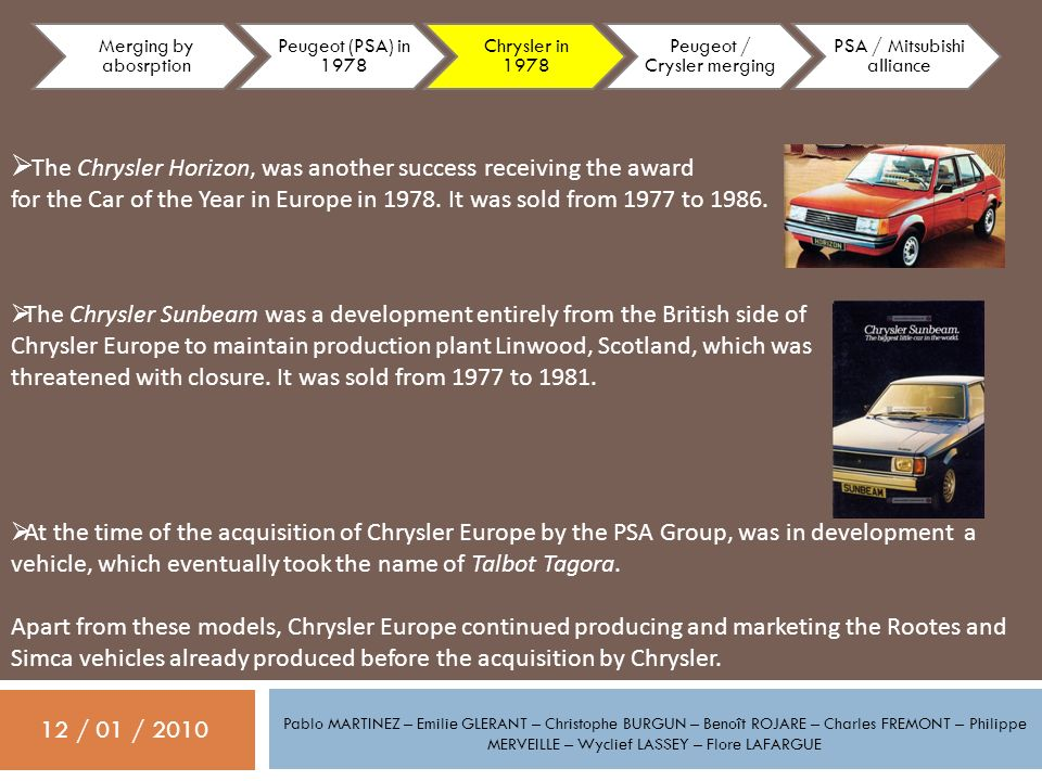 The Chrysler Horizon, was another success receiving the award