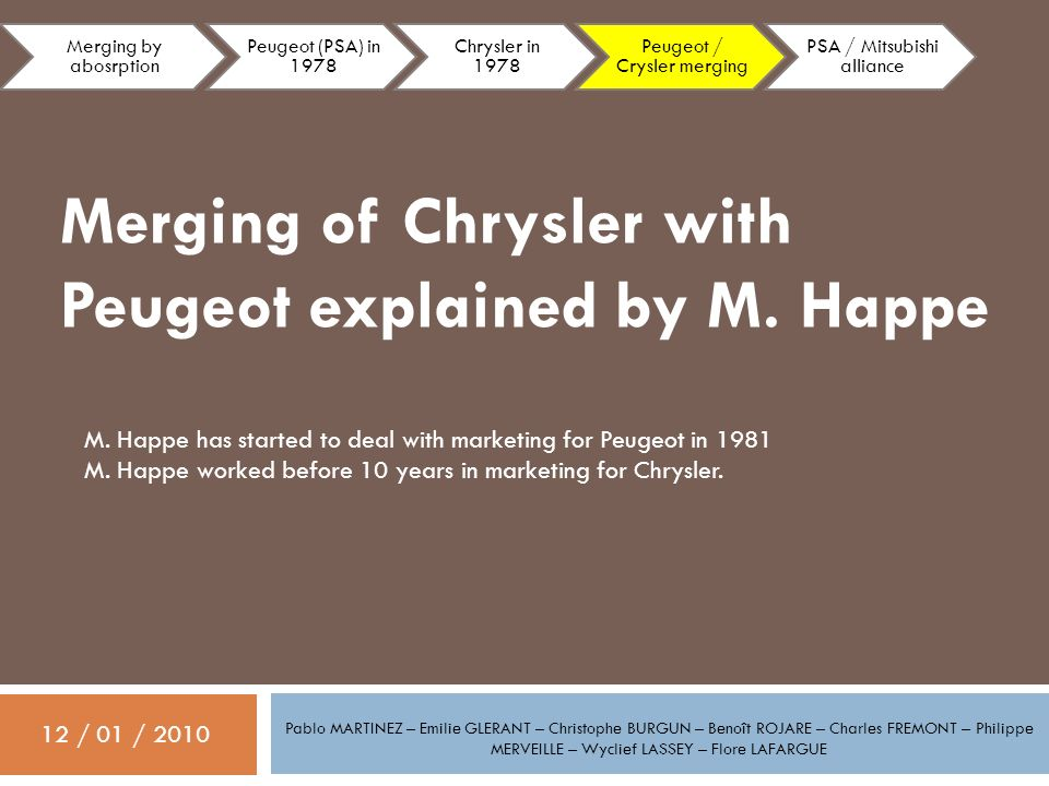 Merging of Chrysler with Peugeot explained by M. Happe