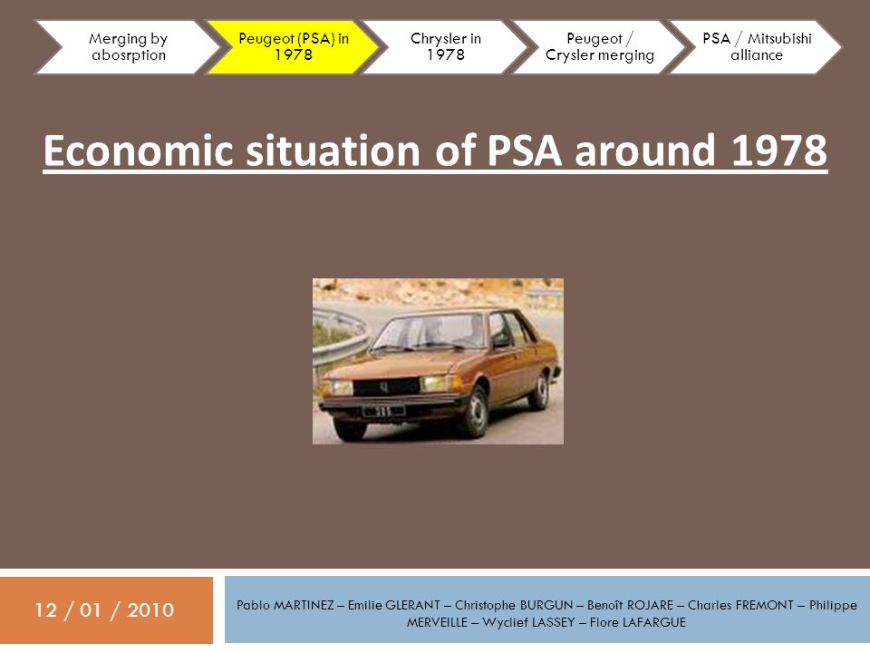 Economic situation of PSA around 1978
