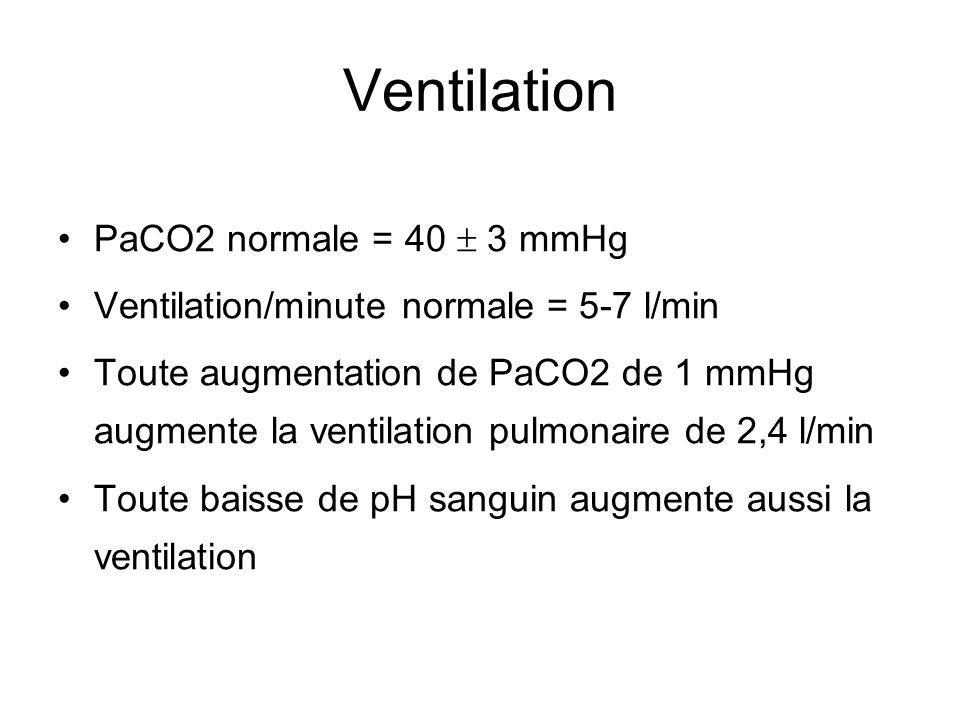 Ventilation PaCO2 normale = 40  3 mmHg
