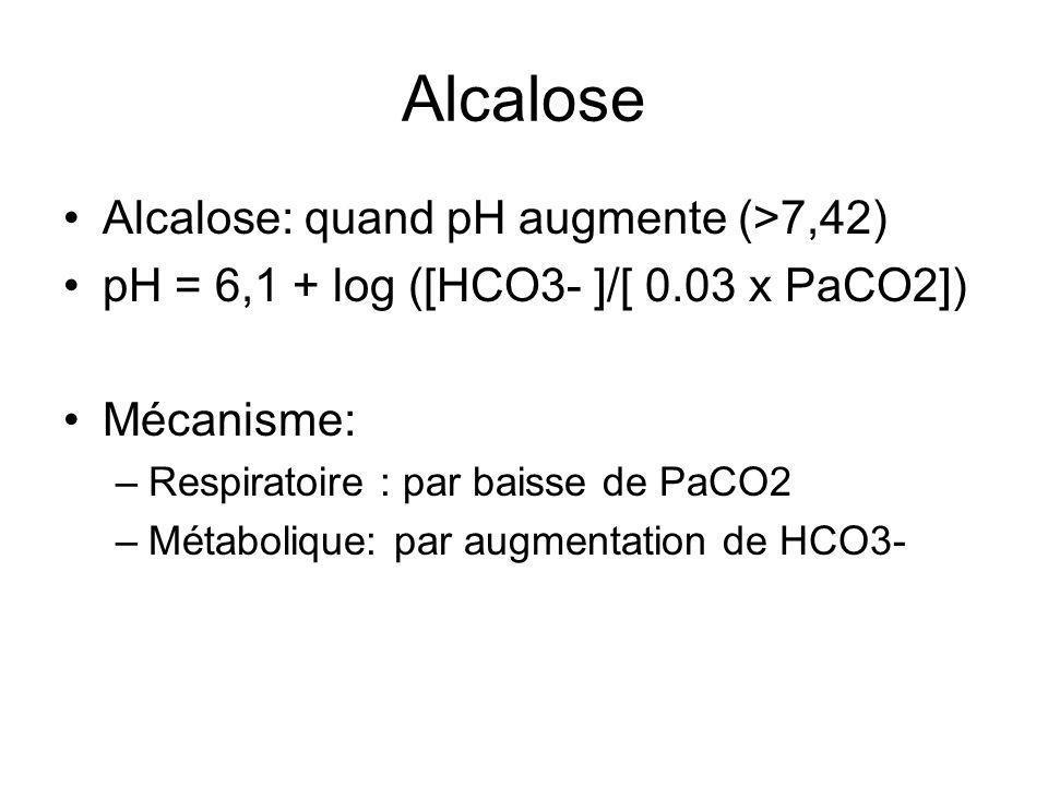 Alcalose Alcalose: quand pH augmente (>7,42)