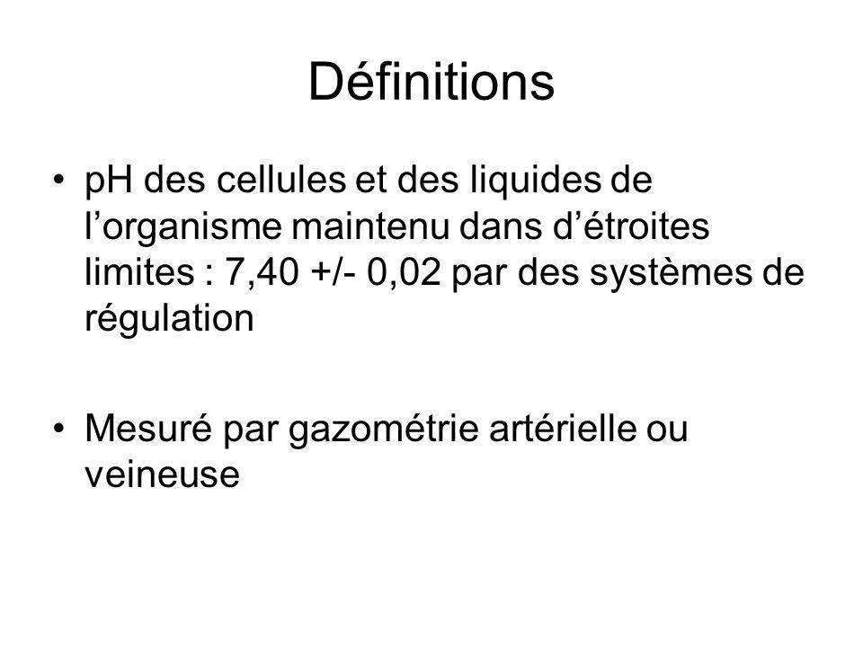 Définitions pH des cellules et des liquides de l'organisme maintenu dans d'étroites limites : 7,40 +/- 0,02 par des systèmes de régulation.