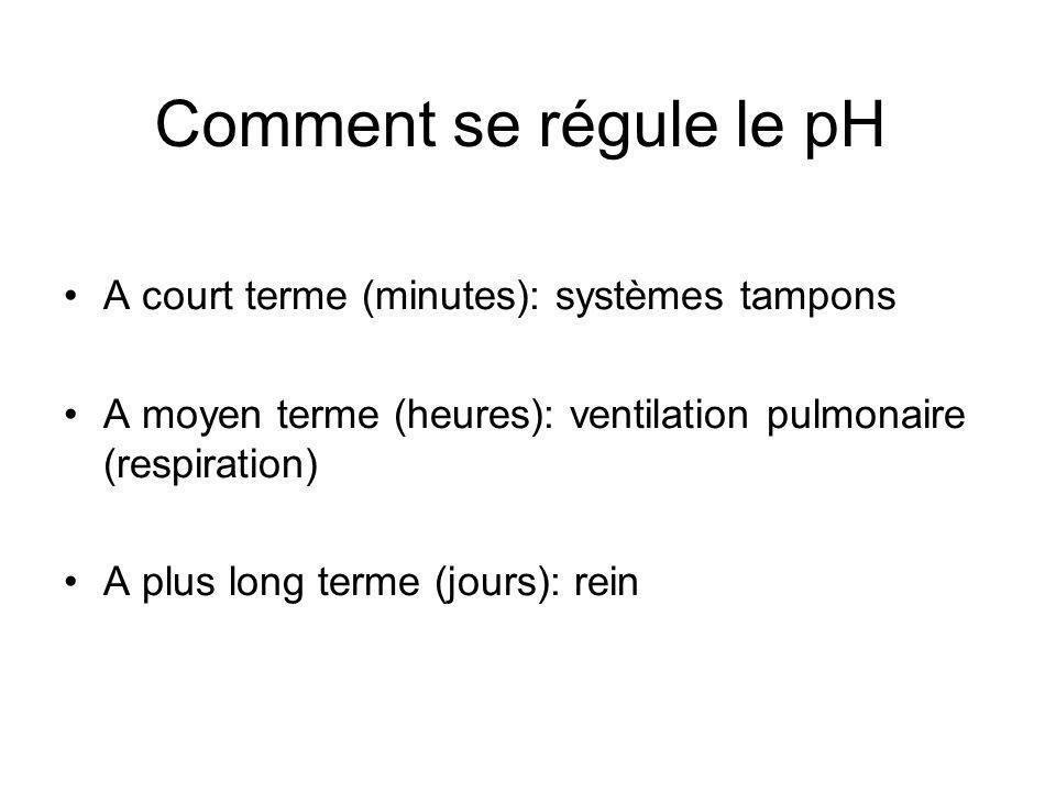 Comment se régule le pH A court terme (minutes): systèmes tampons