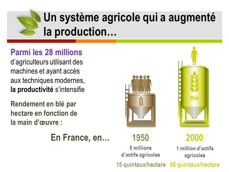5 millions d'actifs agricoles 1 million d'actifs agricoles