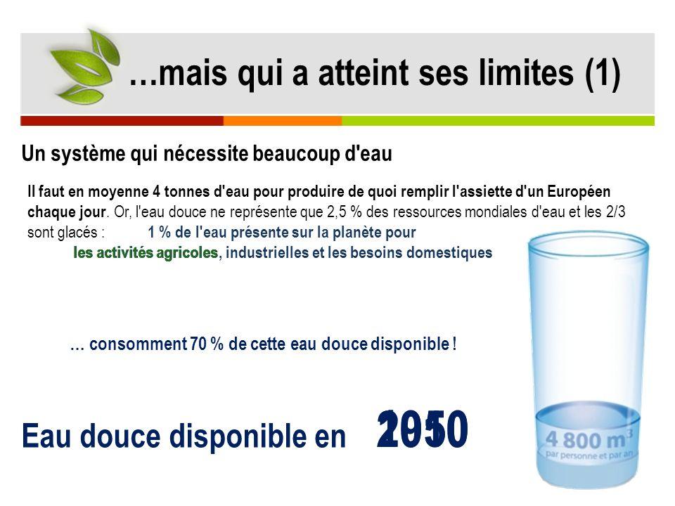 2010 2050 1950 …mais qui a atteint ses limites (1)