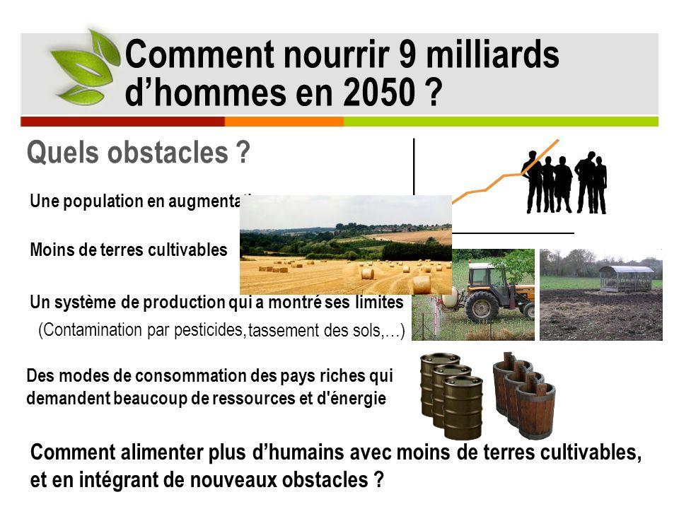 Comment nourrir 9 milliards d'hommes en 2050