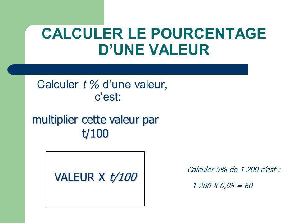 CALCULER LE POURCENTAGE D'UNE VALEUR