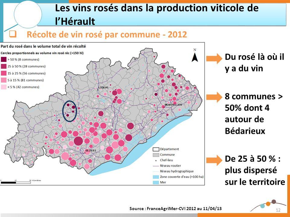 Les vins rosés dans la production viticole de l'Hérault