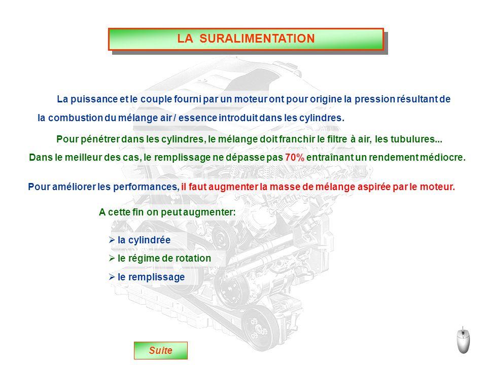 LA SURALIMENTATION La puissance et le couple fourni par un moteur ont pour origine la pression résultant de.