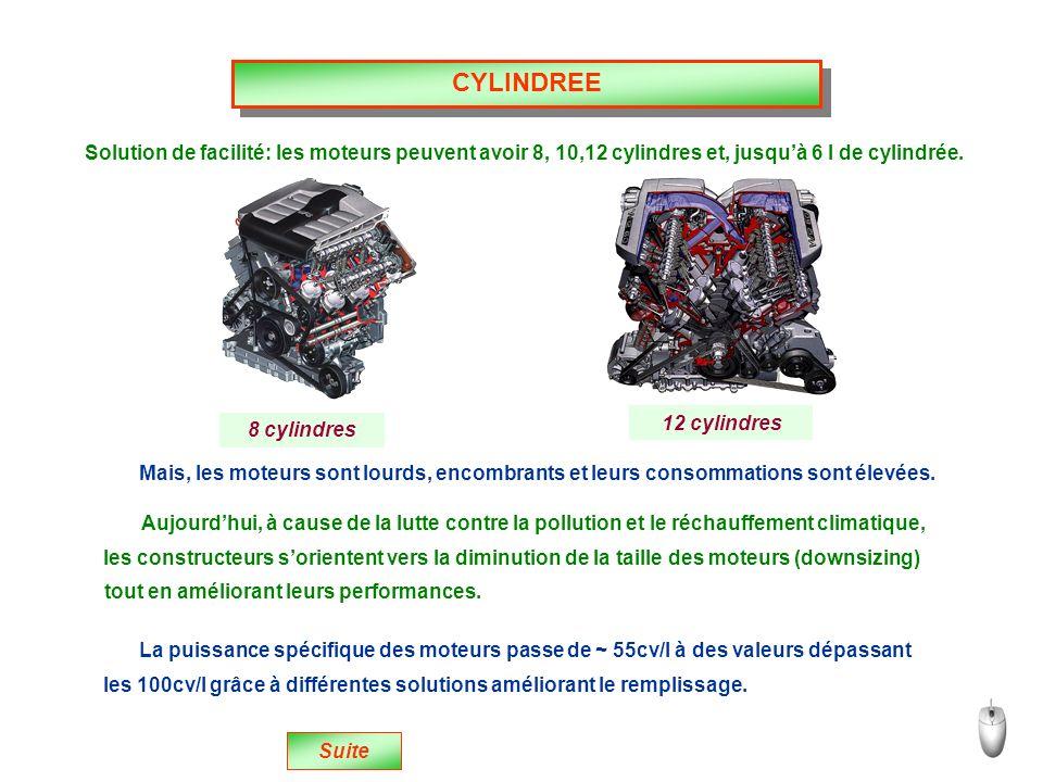 CYLINDREE Solution de facilité: les moteurs peuvent avoir 8, 10,12 cylindres et, jusqu'à 6 l de cylindrée.