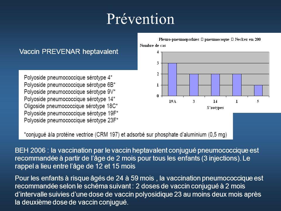 Prévention Vaccin PREVENAR heptavalent