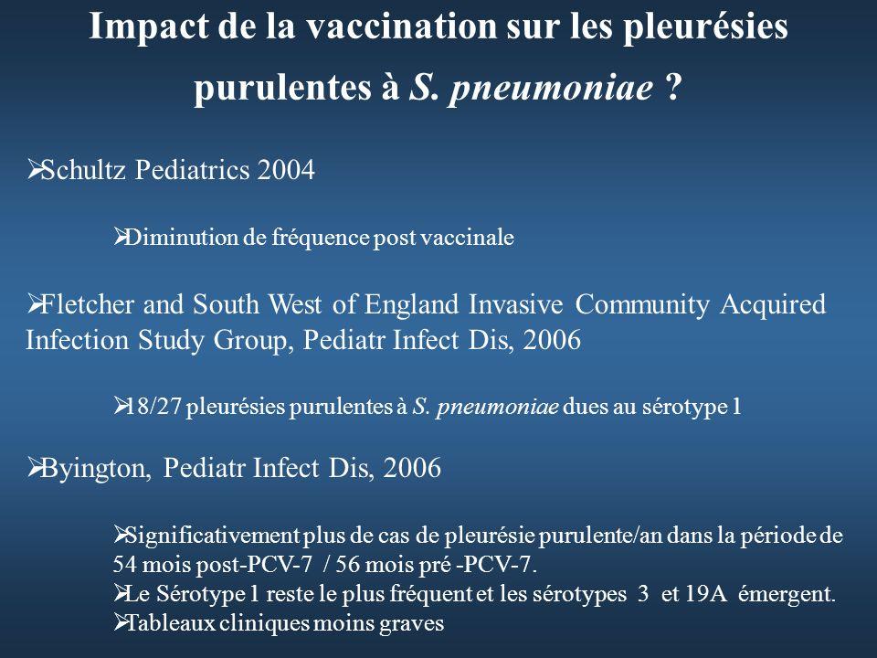 Impact de la vaccination sur les pleurésies purulentes à S. pneumoniae