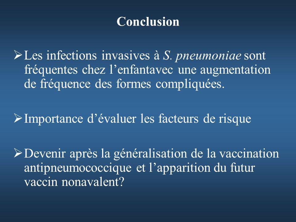 Conclusion Les infections invasives à S. pneumoniae sont fréquentes chez l'enfantavec une augmentation de fréquence des formes compliquées.