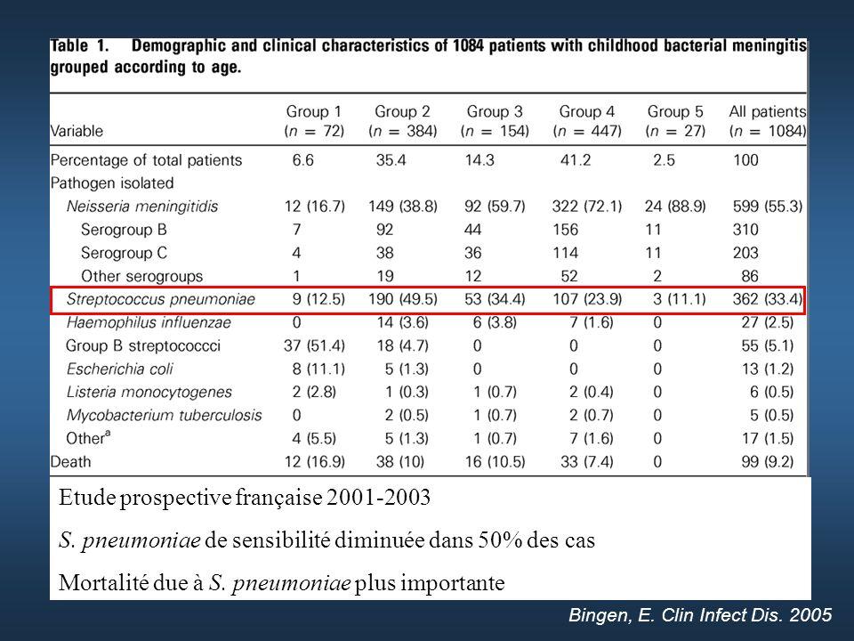 Etude prospective française 2001-2003
