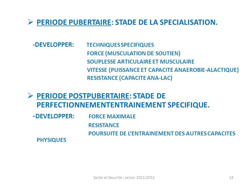 Santé et Sécurité ; saison 2011/2012