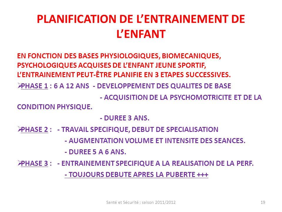 PLANIFICATION DE L'ENTRAINEMENT DE L'ENFANT
