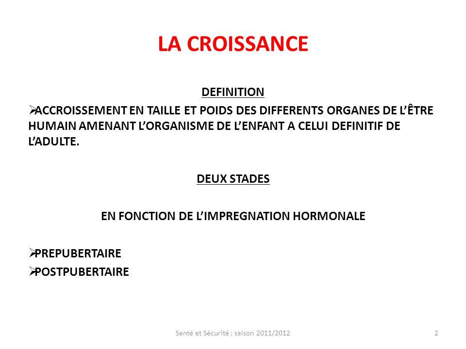 EN FONCTION DE L'IMPREGNATION HORMONALE