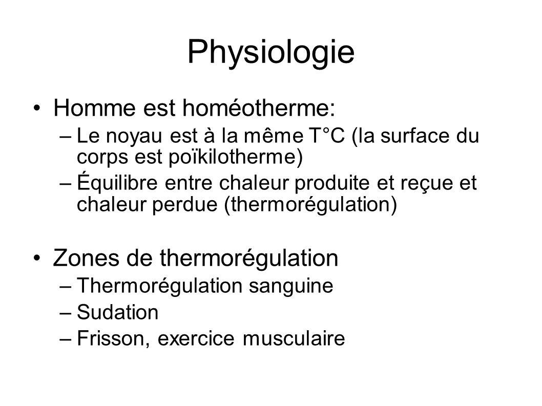 Physiologie Homme est homéotherme: Zones de thermorégulation