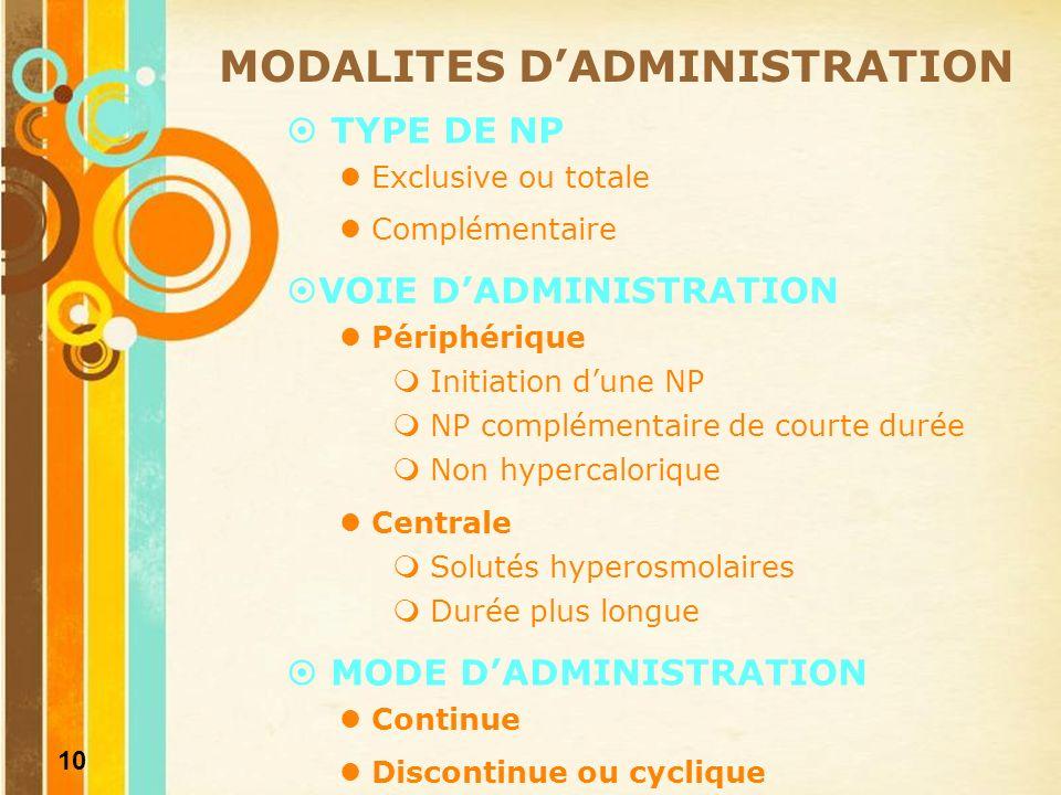 MODALITES D'ADMINISTRATION