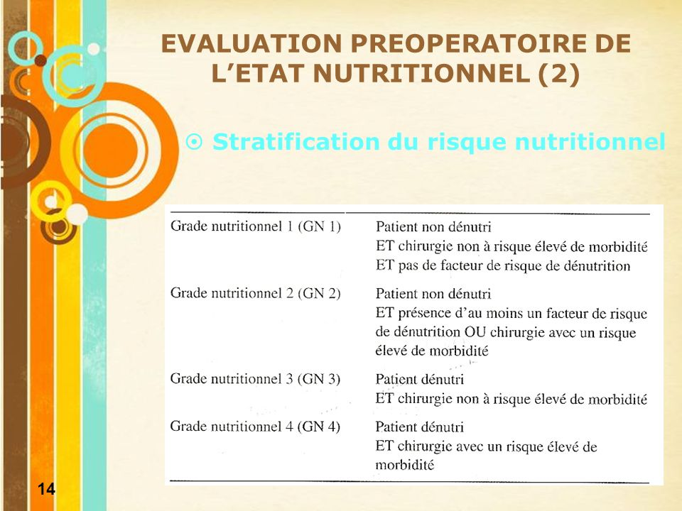EVALUATION PREOPERATOIRE DE L'ETAT NUTRITIONNEL (2)
