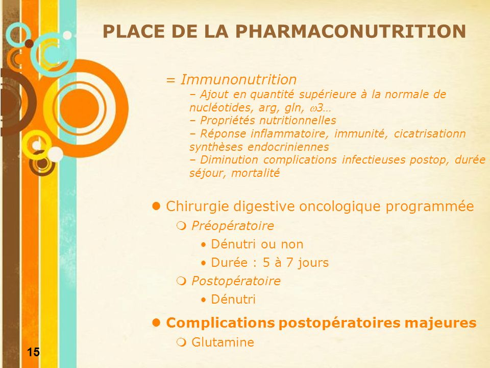 PLACE DE LA PHARMACONUTRITION