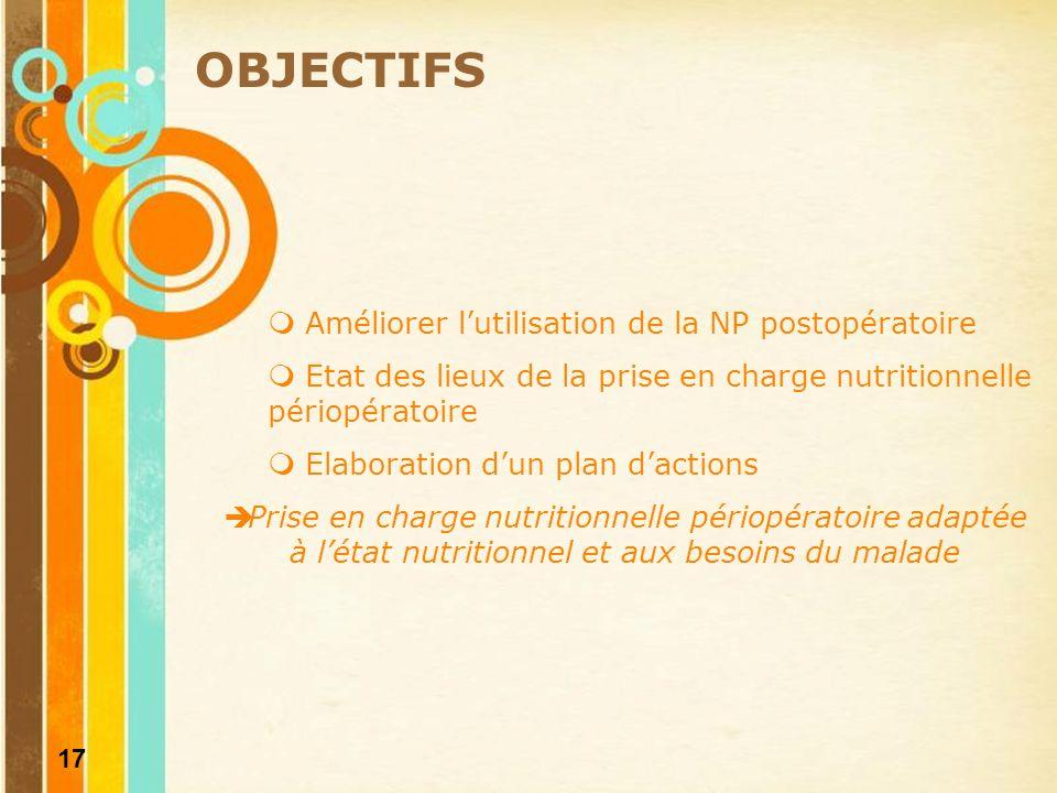 OBJECTIFS Améliorer l'utilisation de la NP postopératoire