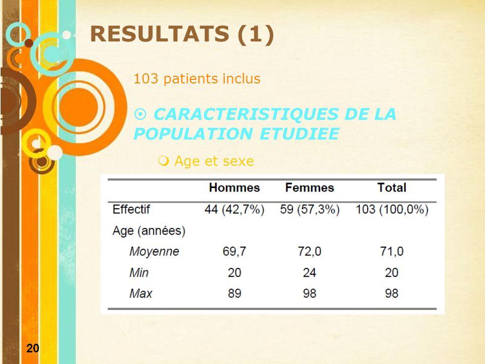 RESULTATS (1) CARACTERISTIQUES DE LA POPULATION ETUDIEE
