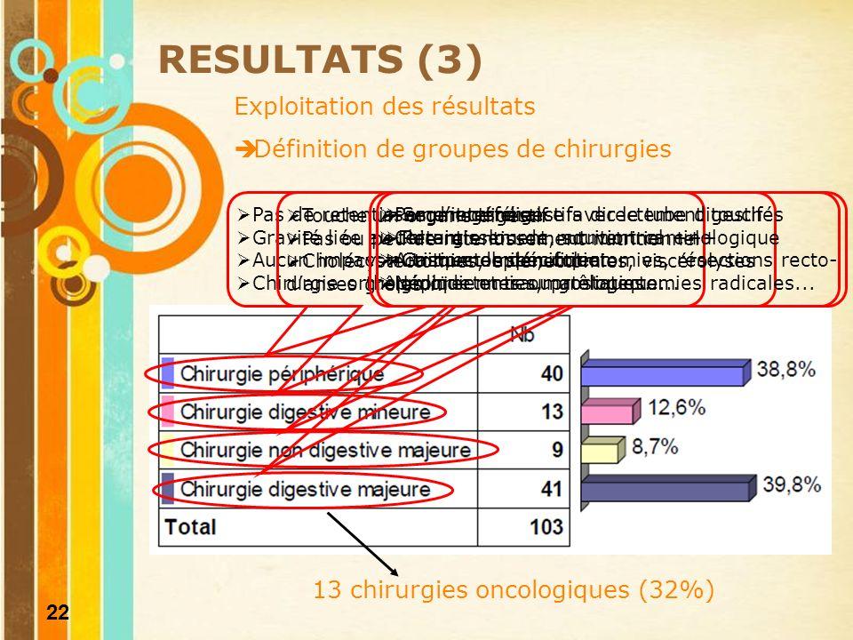 RESULTATS (3) Exploitation des résultats