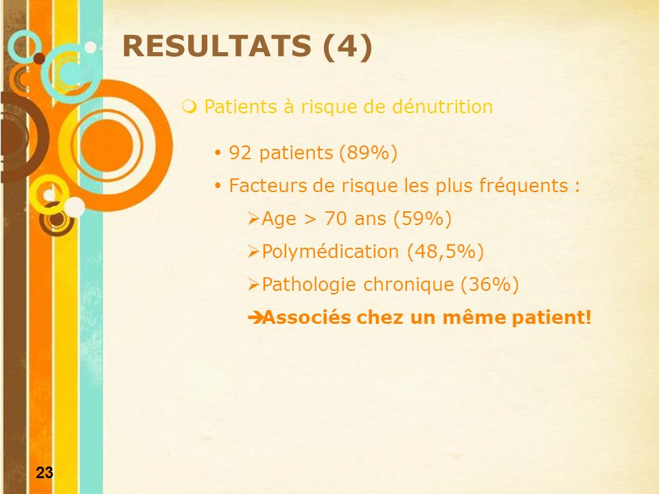 RESULTATS (4) Patients à risque de dénutrition 92 patients (89%)