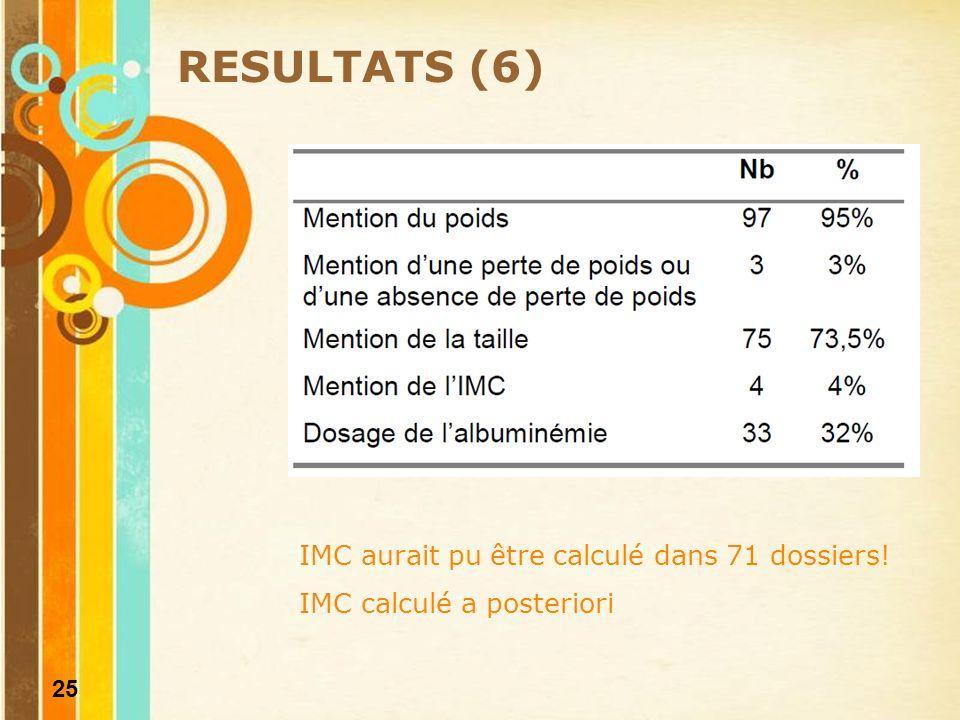 RESULTATS (6) IMC aurait pu être calculé dans 71 dossiers!