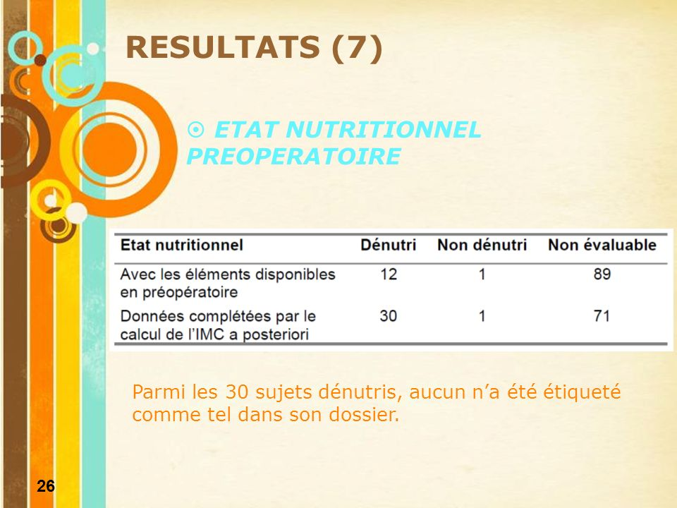 RESULTATS (7) ETAT NUTRITIONNEL PREOPERATOIRE