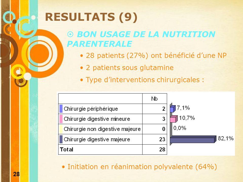 RESULTATS (9) BON USAGE DE LA NUTRITION PARENTERALE