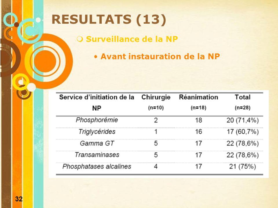 RESULTATS (13) Surveillance de la NP Avant instauration de la NP