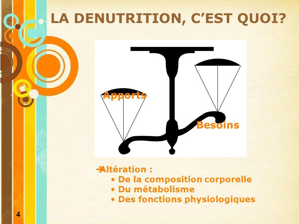 LA DENUTRITION, C'EST QUOI