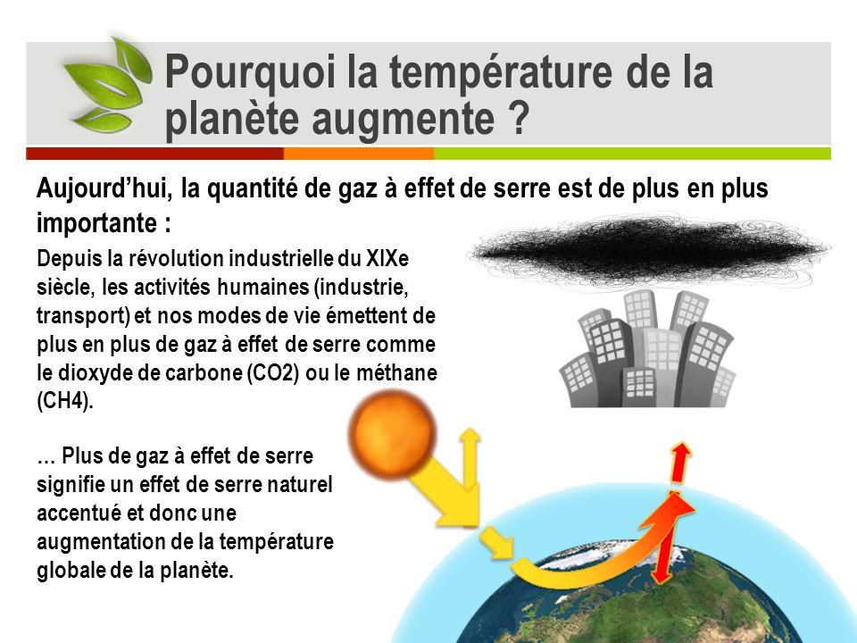 Pourquoi la température de la planète augmente