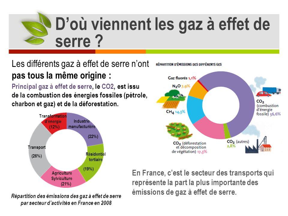 D'où viennent les gaz à effet de serre
