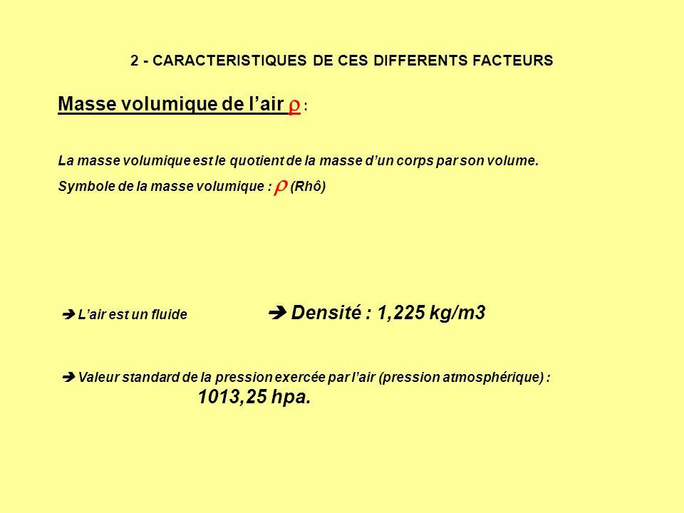 2 - CARACTERISTIQUES DE CES DIFFERENTS FACTEURS