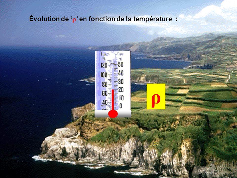 Évolution de '' en fonction de la température :