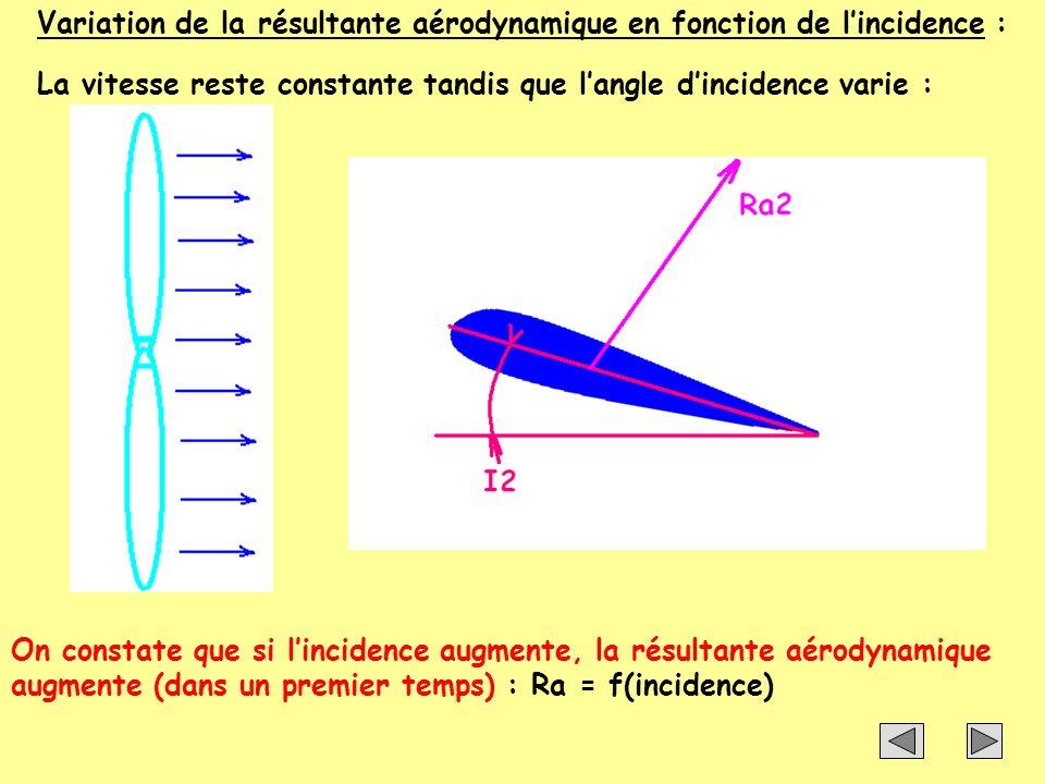 Variation de la résultante aérodynamique en fonction de l'incidence :