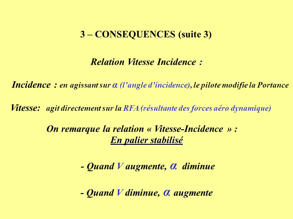 Relation Vitesse Incidence :